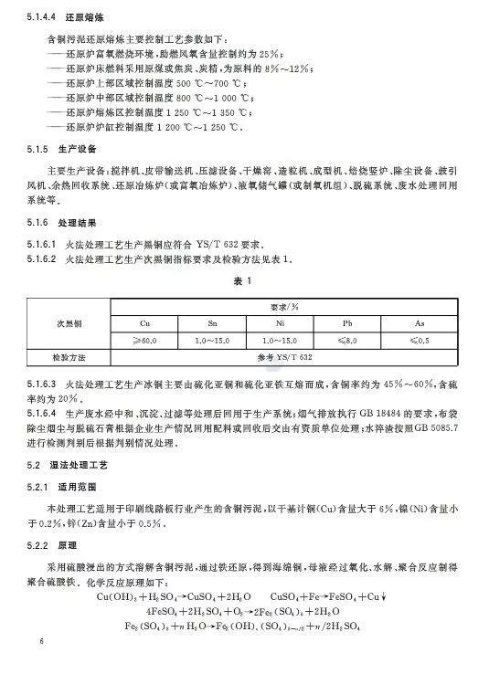 国家市场监督管理总局发布 《含铜污泥处理处置方法》,将于2020年9月1日起施行