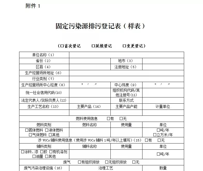 生态环境部印发《固定污染源排污登记工作指南(试行)》