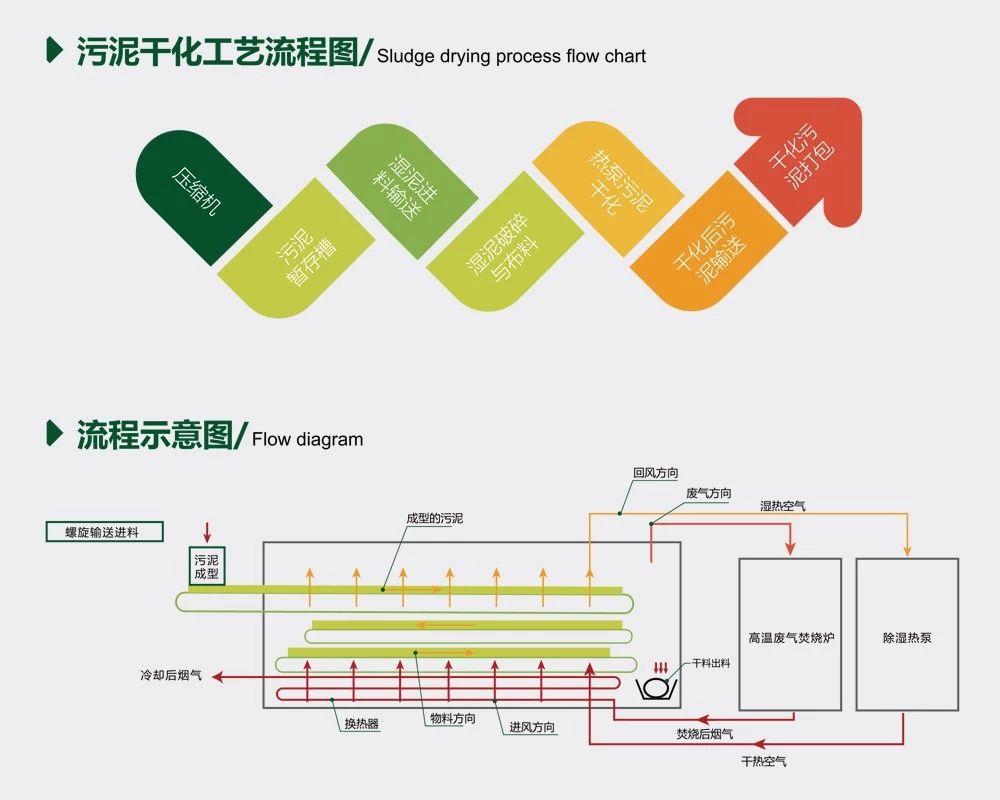 广州科美特环保工程有限公司
